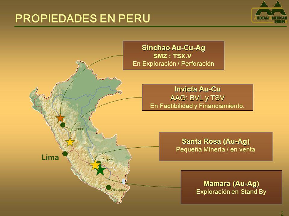 PROPIEDADES EN PERU Sinchao Au-Cu-Ag