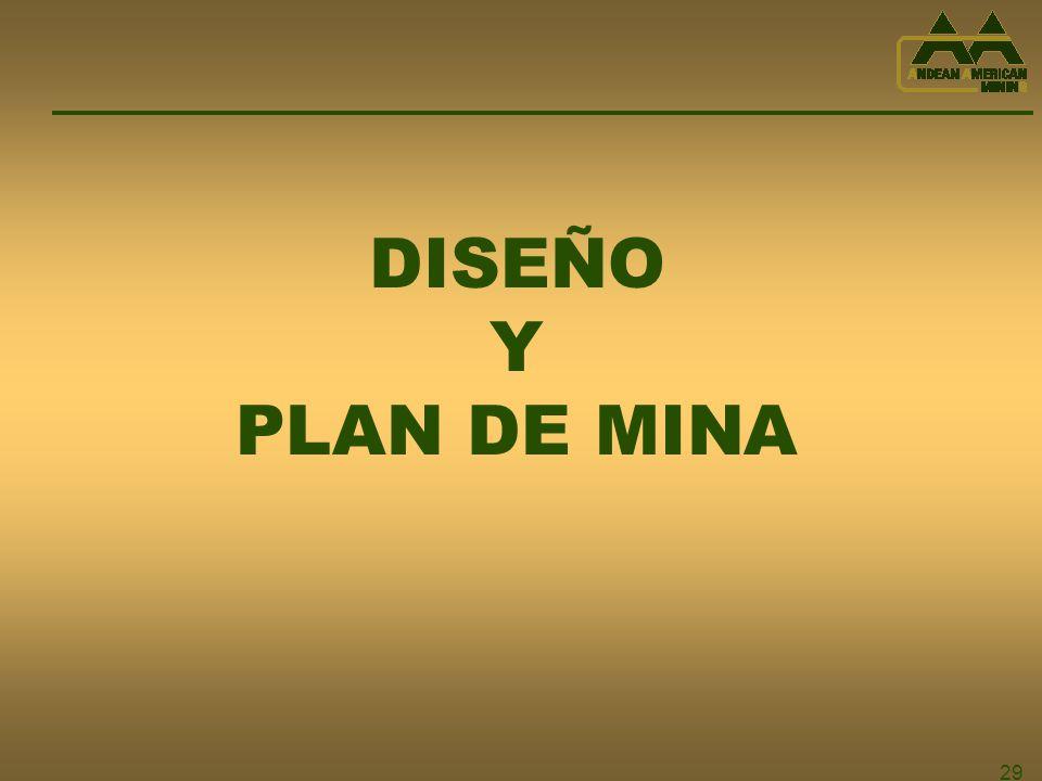 DISEÑO Y PLAN DE MINA 29