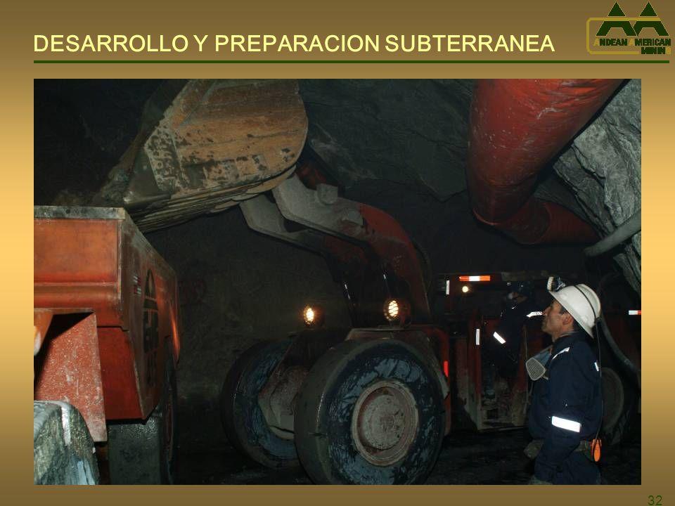 DESARROLLO Y PREPARACION SUBTERRANEA