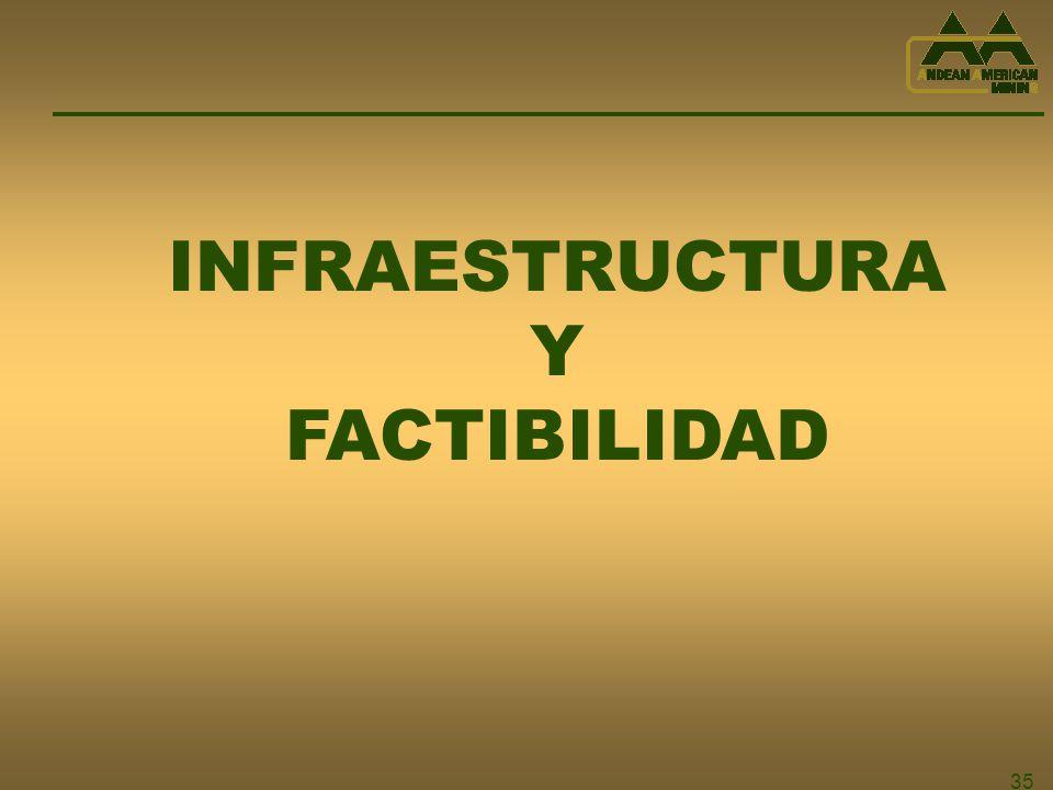 INFRAESTRUCTURA Y FACTIBILIDAD