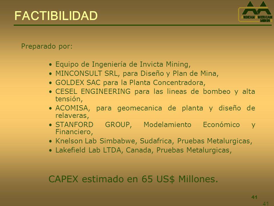 FACTIBILIDAD CAPEX estimado en 65 US$ Millones. Preparado por: