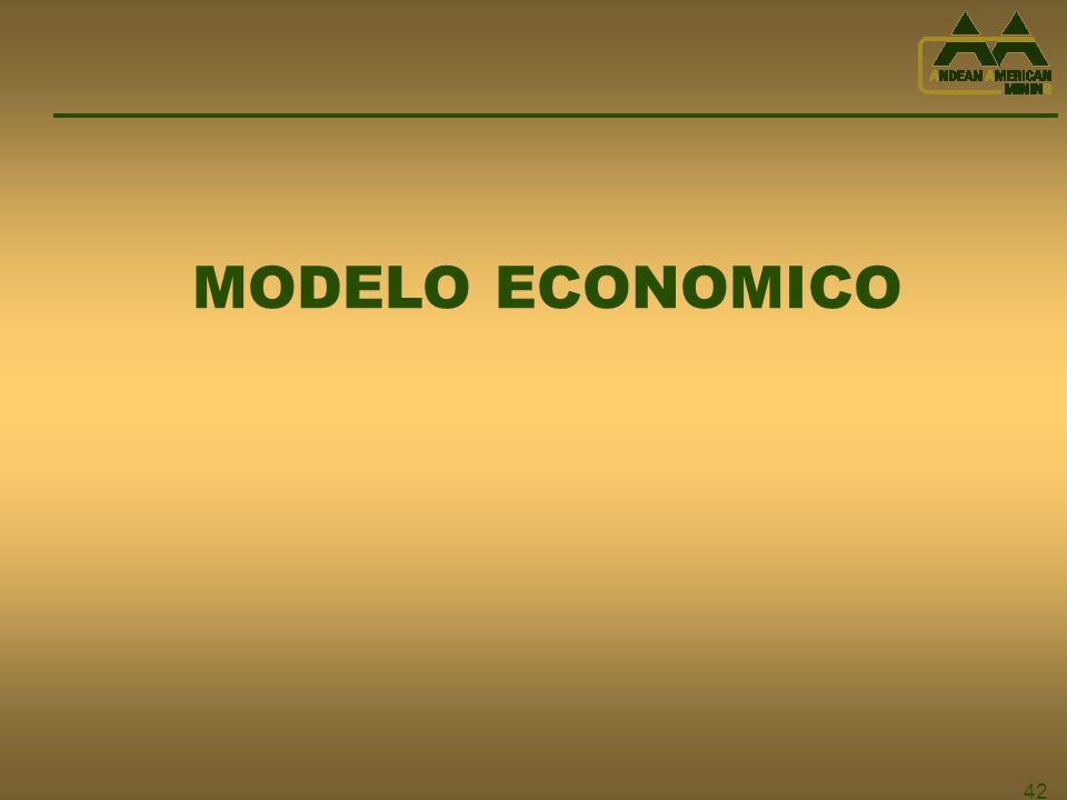 MODELO ECONOMICO 42