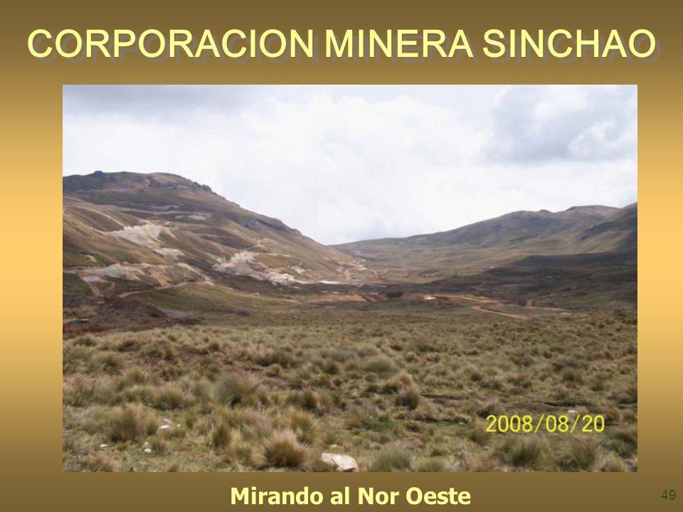 CORPORACION MINERA SINCHAO