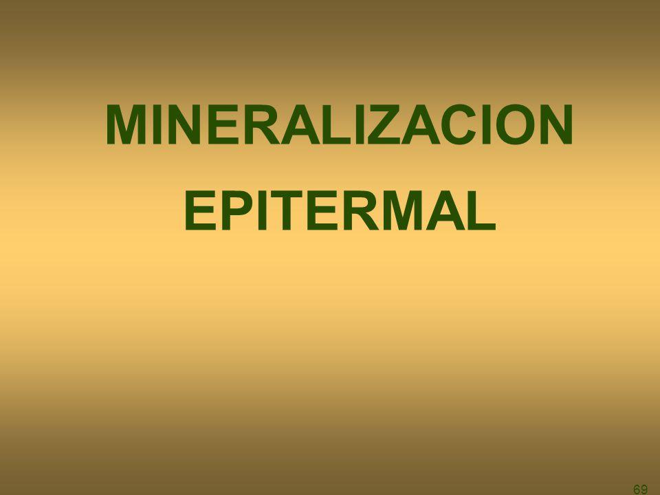 MINERALIZACION EPITERMAL