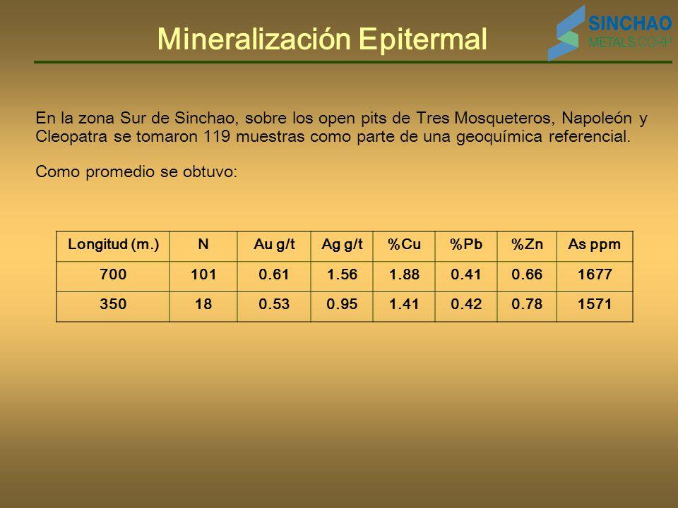 Mineralización Epitermal