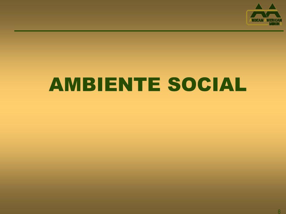 AMBIENTE SOCIAL 8