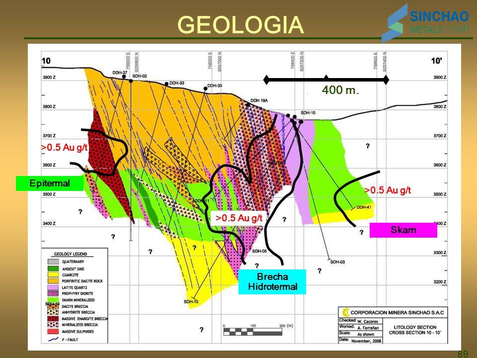 GEOLOGIA 400 m. >0.5 Au g/t Epitermal >0.5 Au g/t >0.5 Au g/t