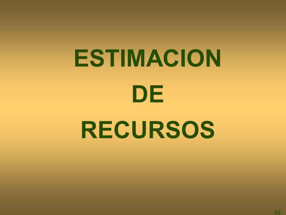 ESTIMACION DE RECURSOS