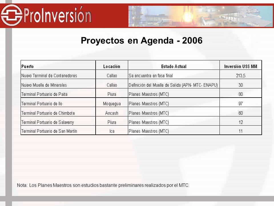 Proyectos en Agenda - 2006 Nota: Los Planes Maestros son estudios bastante preliminares realizados por el MTC.