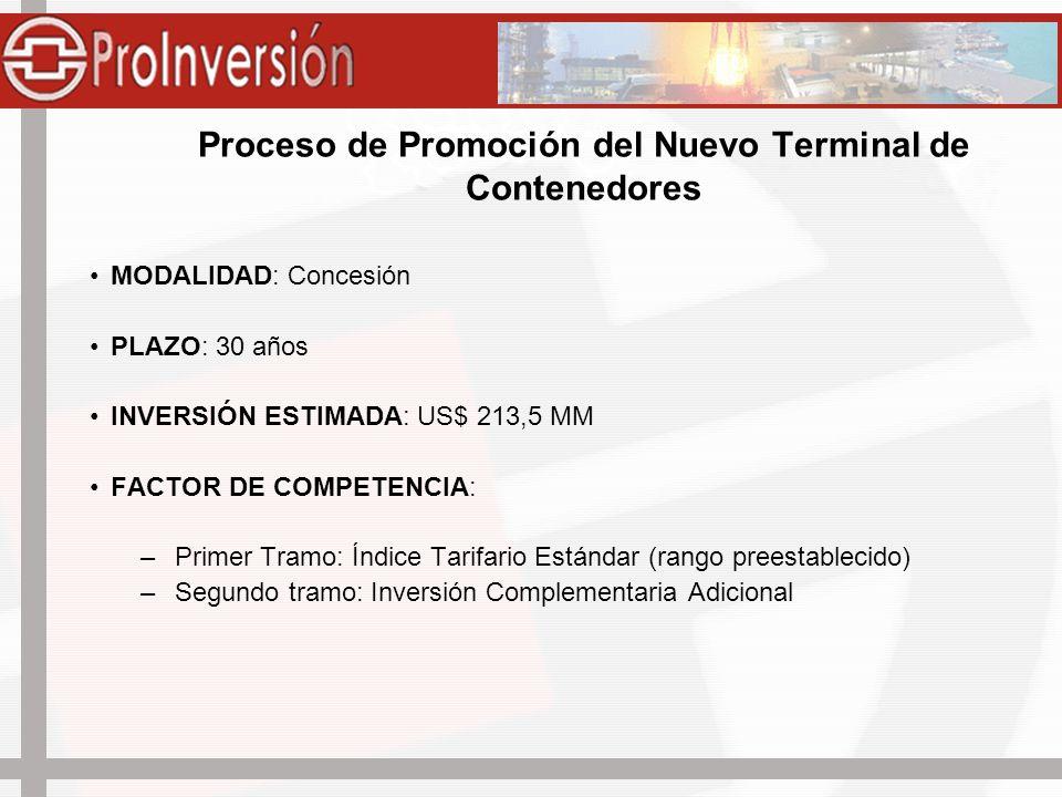Proceso de Promoción del Nuevo Terminal de Contenedores