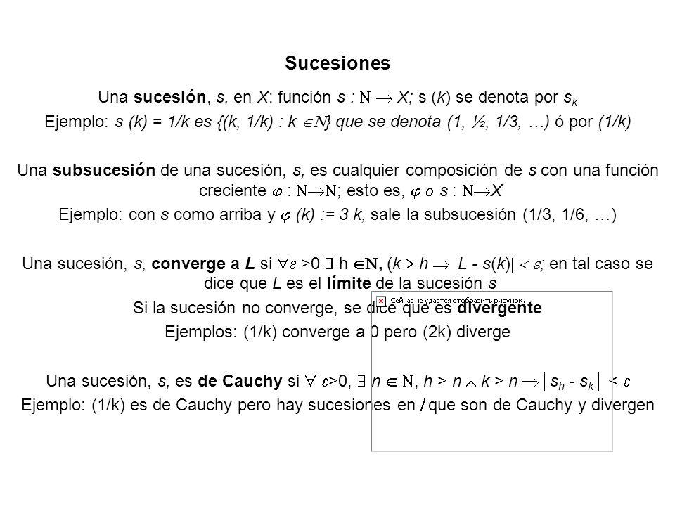 Sucesiones Una sucesión, s, en X: función s :   X; s (k) se denota por sk.