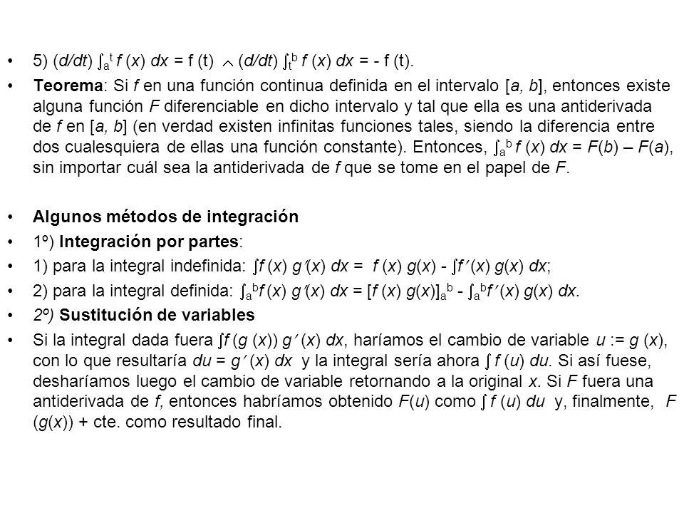 5) (d/dt) at f (x) dx = f (t)  (d/dt) tb f (x) dx = - f (t).