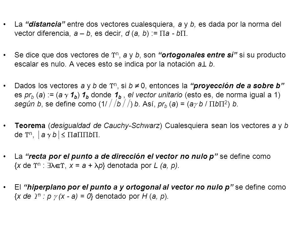 La distancia entre dos vectores cualesquiera, a y b, es dada por la norma del vector diferencia, a – b, es decir, d (a, b) := a - b.