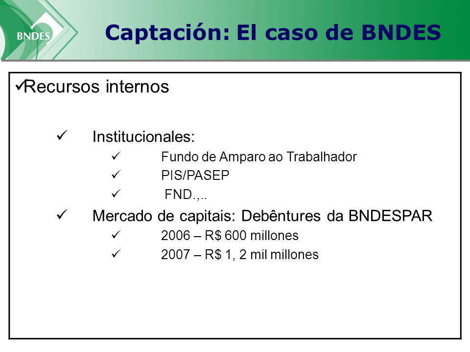 Captación: El caso de BNDES