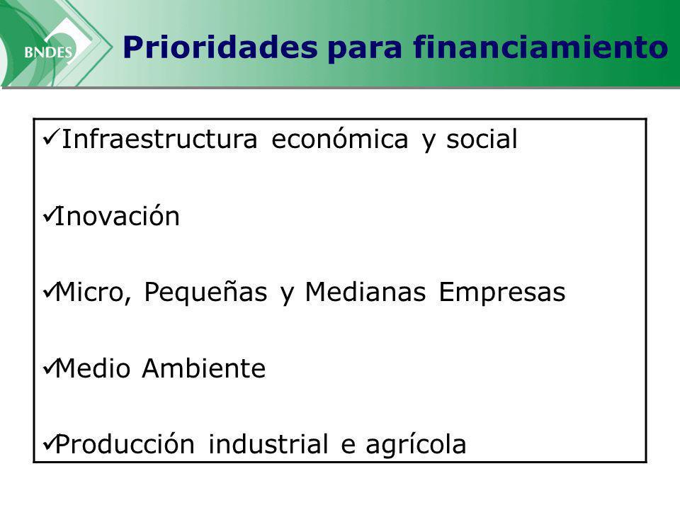 Prioridades para financiamiento