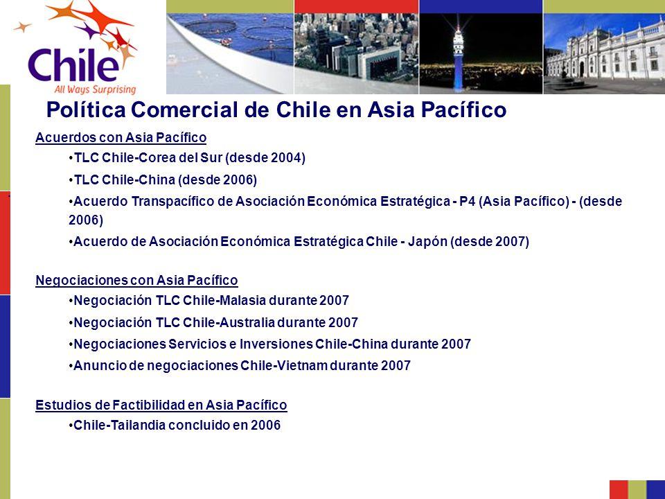 Política Comercial de Chile en Asia Pacífico
