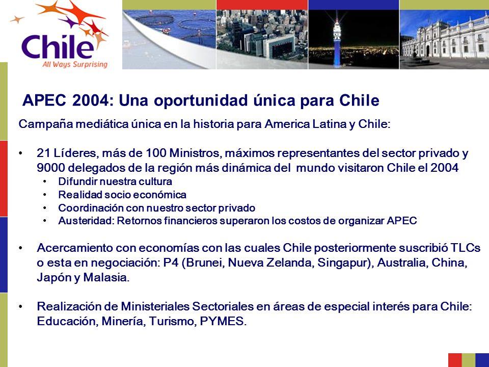 APEC 2004: Una oportunidad única para Chile