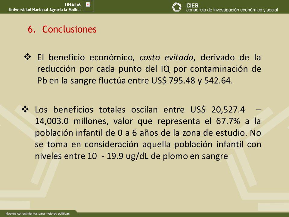 UNALM Universidad Nacional Agraria la Molina. Conclusiones.