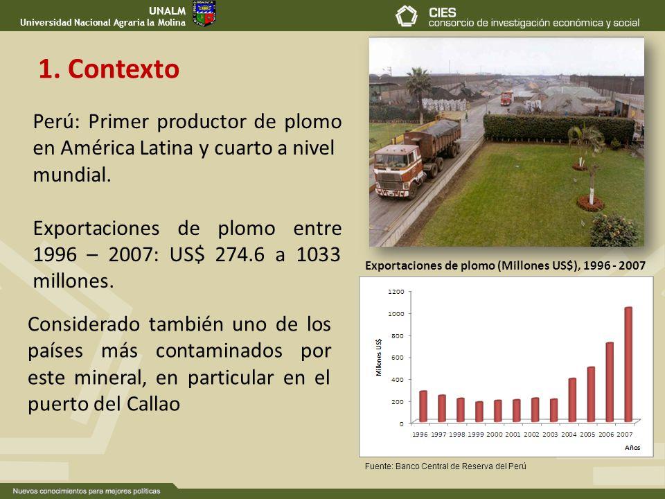 UNALM Universidad Nacional Agraria la Molina. 1. Contexto. Perú: Primer productor de plomo en América Latina y cuarto a nivel.