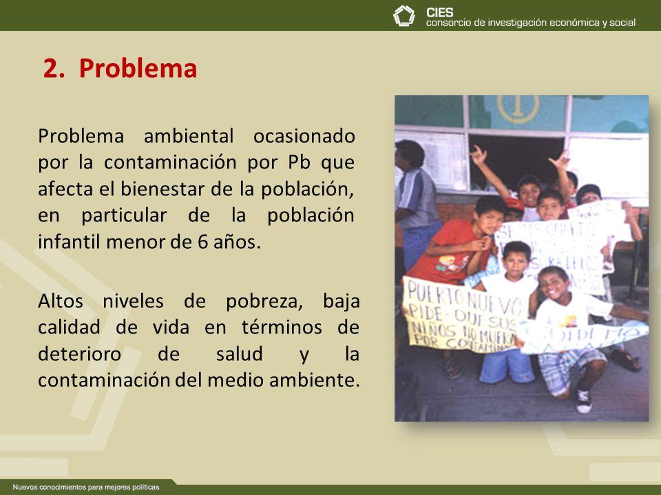 2. Problema