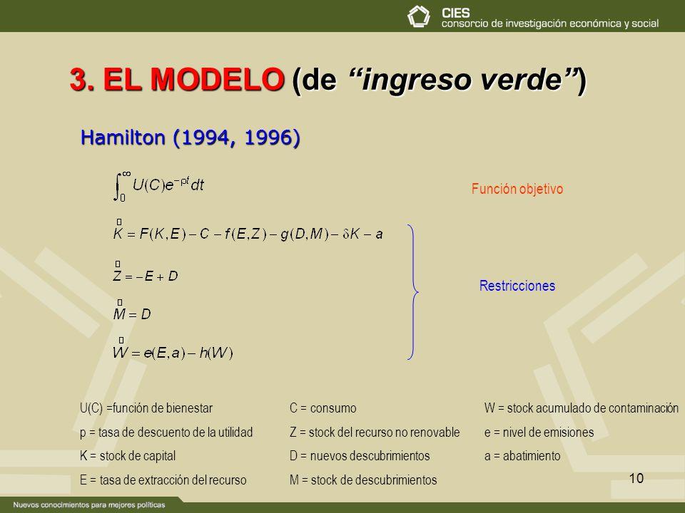 3. EL MODELO (de ingreso verde )