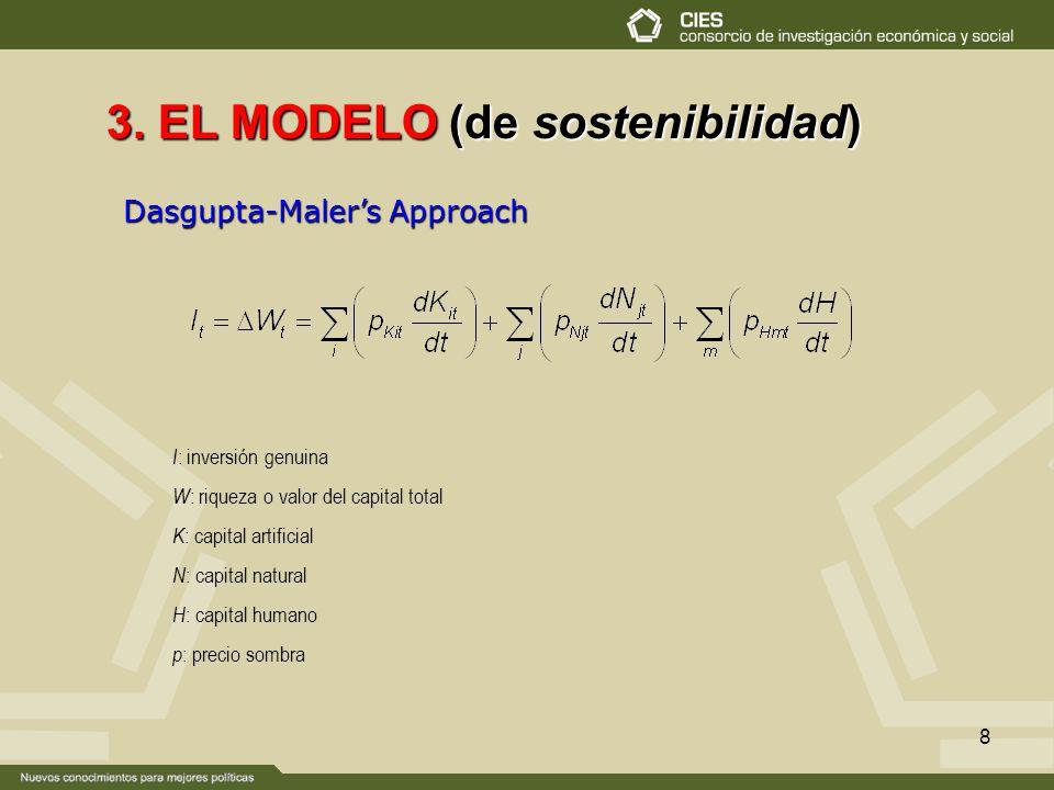 3. EL MODELO (de sostenibilidad)