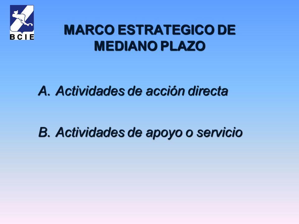 MARCO ESTRATEGICO DE MEDIANO PLAZO