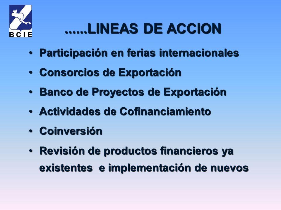 ......LINEAS DE ACCION Participación en ferias internacionales