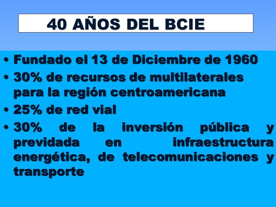 40 AÑOS DEL BCIE Fundado el 13 de Diciembre de 1960