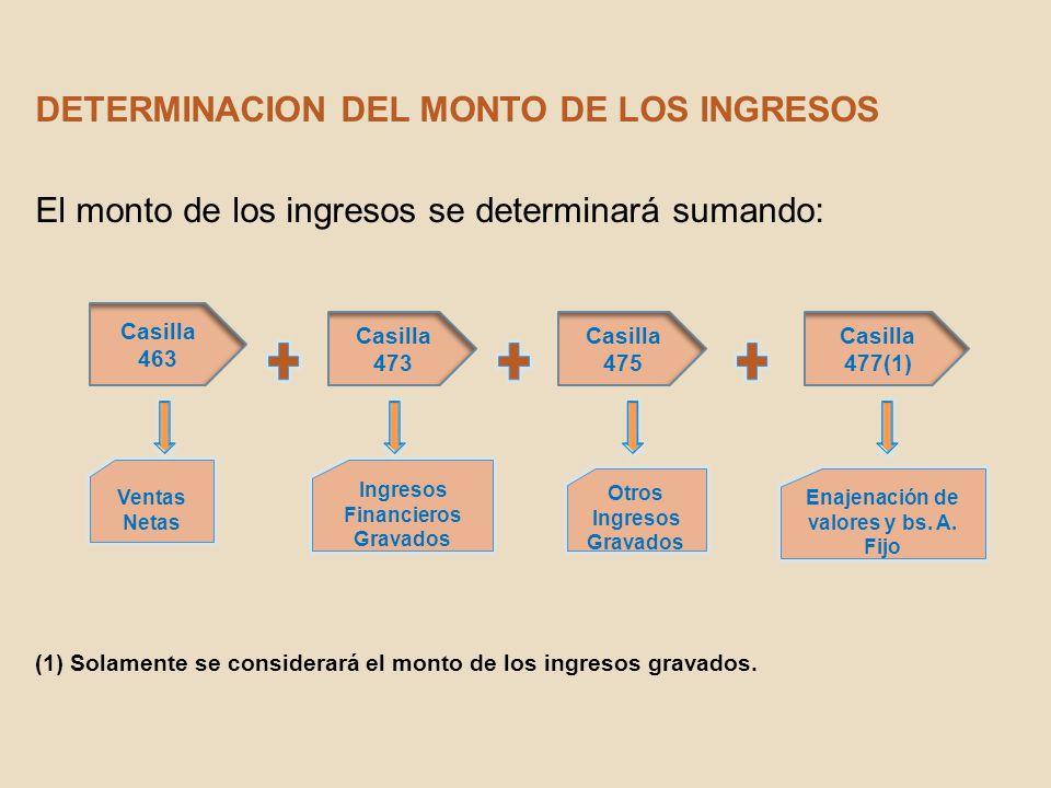DETERMINACION DEL MONTO DE LOS INGRESOS