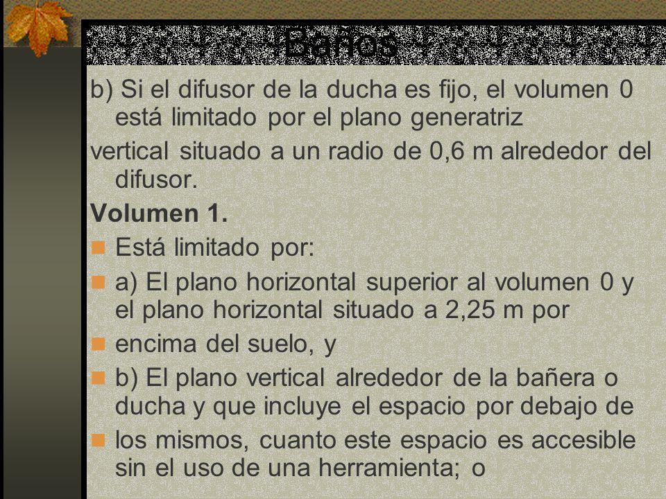 Baños b) Si el difusor de la ducha es fijo, el volumen 0 está limitado por el plano generatriz.