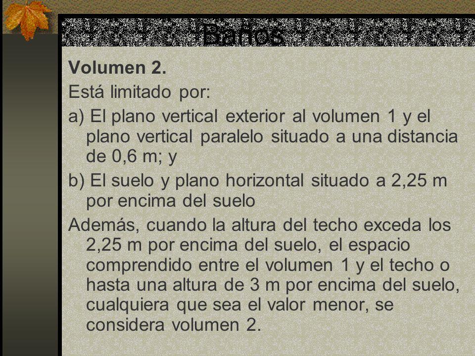Baños Volumen 2. Está limitado por: