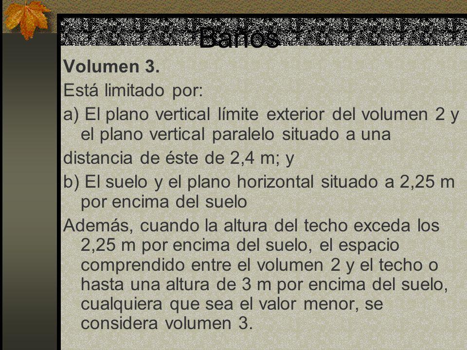 Baños Volumen 3. Está limitado por: