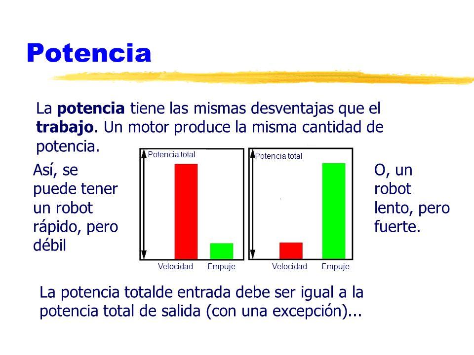 Potencia La potencia tiene las mismas desventajas que el trabajo. Un motor produce la misma cantidad de potencia.