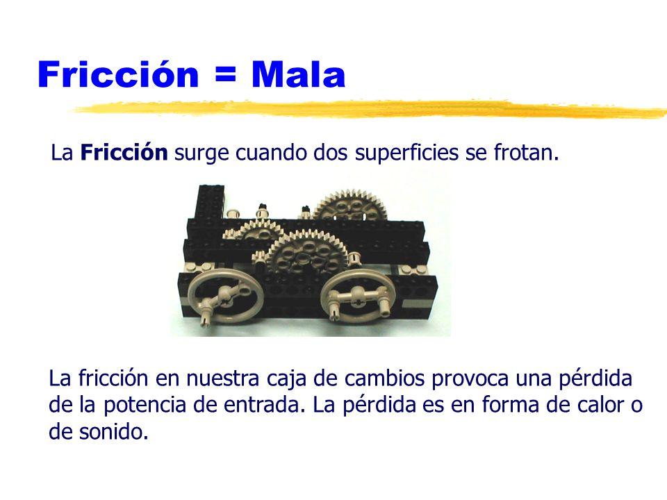 Fricción = Mala La Fricción surge cuando dos superficies se frotan.