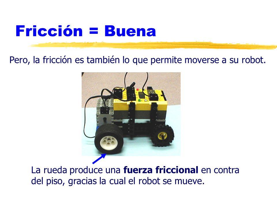 Fricción = Buena Pero, la fricción es también lo que permite moverse a su robot.