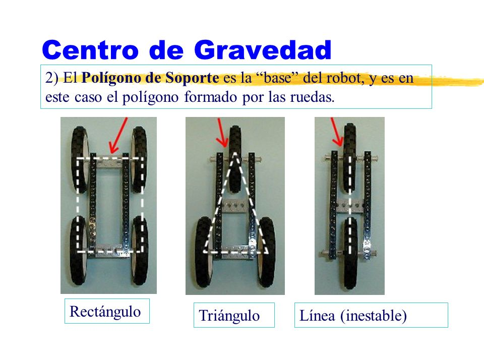 Centro de Gravedad2) El Polígono de Soporte es la base del robot, y es en este caso el polígono formado por las ruedas.