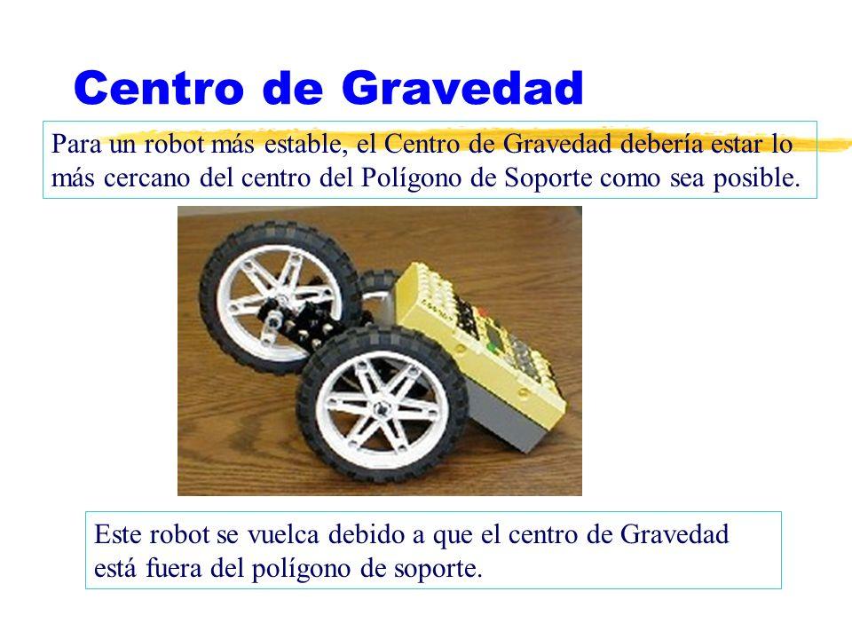 Centro de GravedadPara un robot más estable, el Centro de Gravedad debería estar lo más cercano del centro del Polígono de Soporte como sea posible.