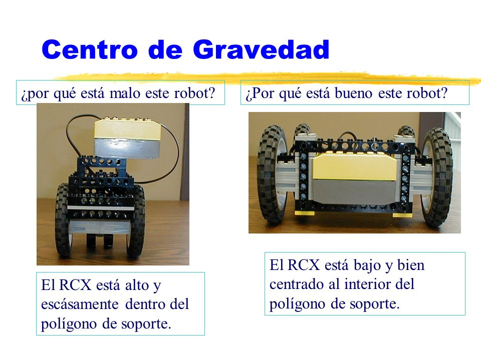Centro de Gravedad ¿por qué está malo este robot