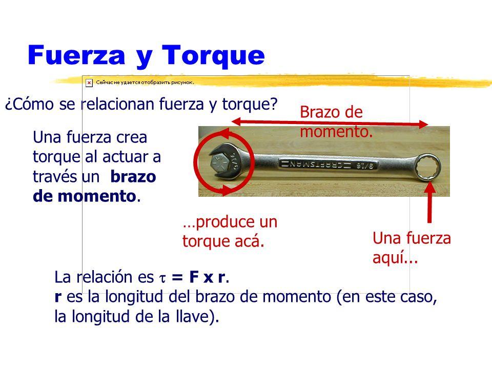 Fuerza y Torque ¿Cómo se relacionan fuerza y torque Brazo de momento.