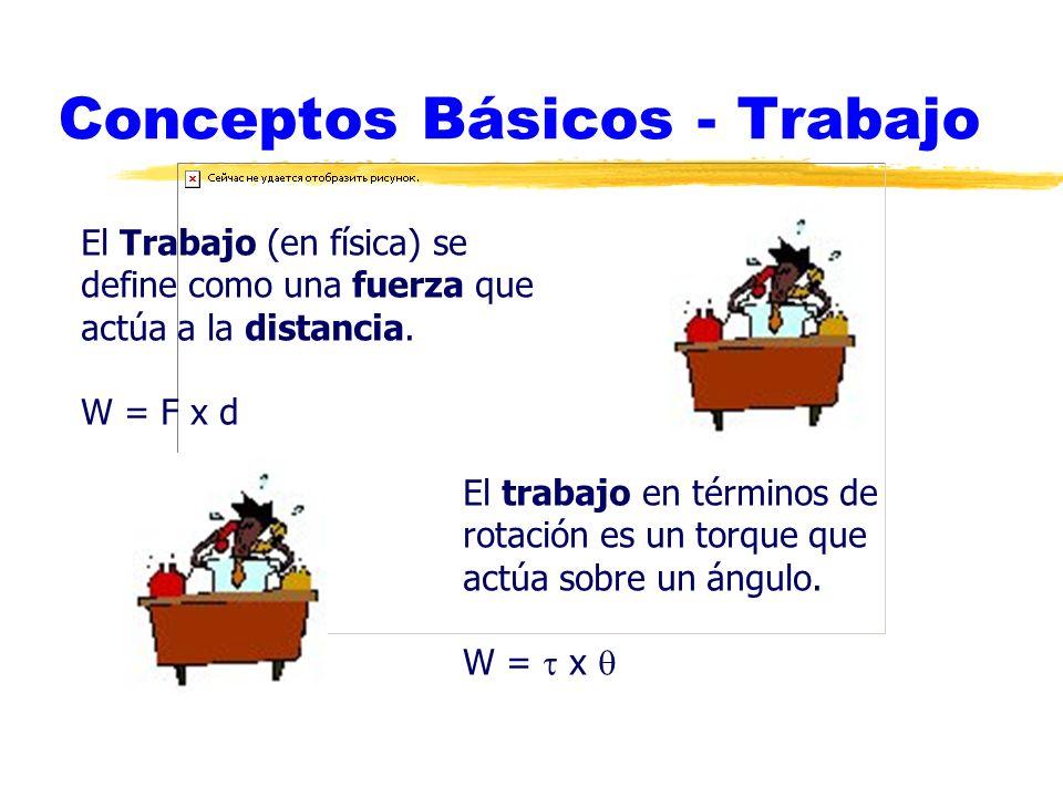 Conceptos Básicos - Trabajo