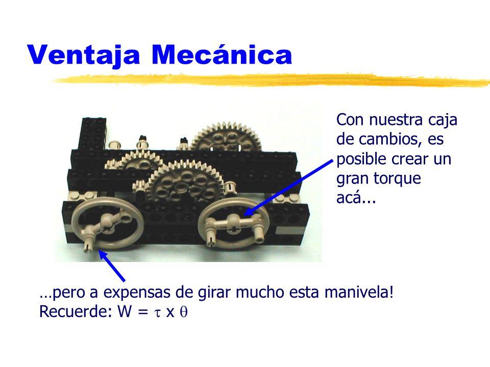 Ventaja Mecánica Con nuestra caja de cambios, es posible crear un gran torque acá... …pero a expensas de girar mucho esta manivela!