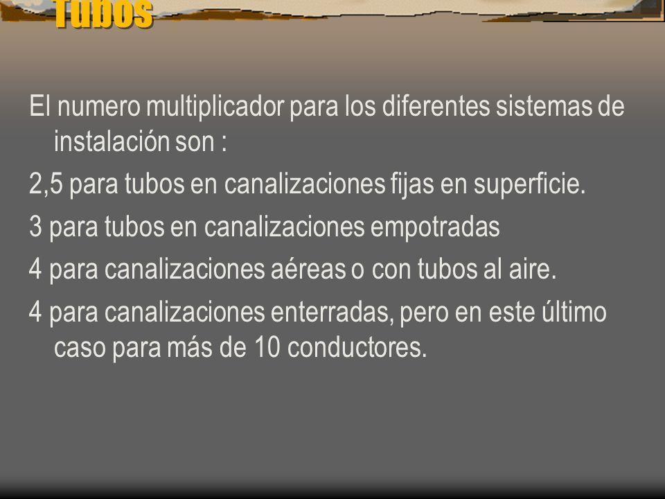 Tubos El numero multiplicador para los diferentes sistemas de instalación son : 2,5 para tubos en canalizaciones fijas en superficie.