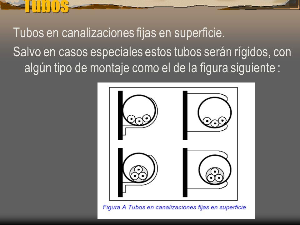 Tubos Tubos en canalizaciones fijas en superficie.