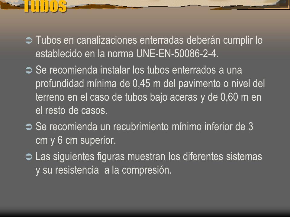 Tubos Tubos en canalizaciones enterradas deberán cumplir lo establecido en la norma UNE-EN-50086-2-4.