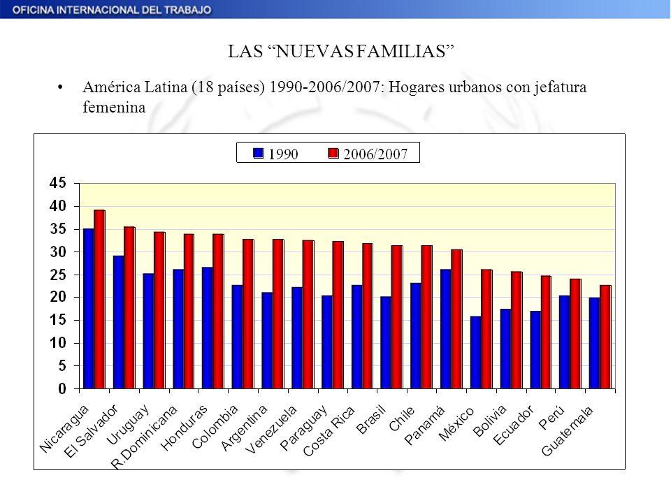 LAS NUEVAS FAMILIAS América Latina (18 países) 1990-2006/2007: Hogares urbanos con jefatura femenina.
