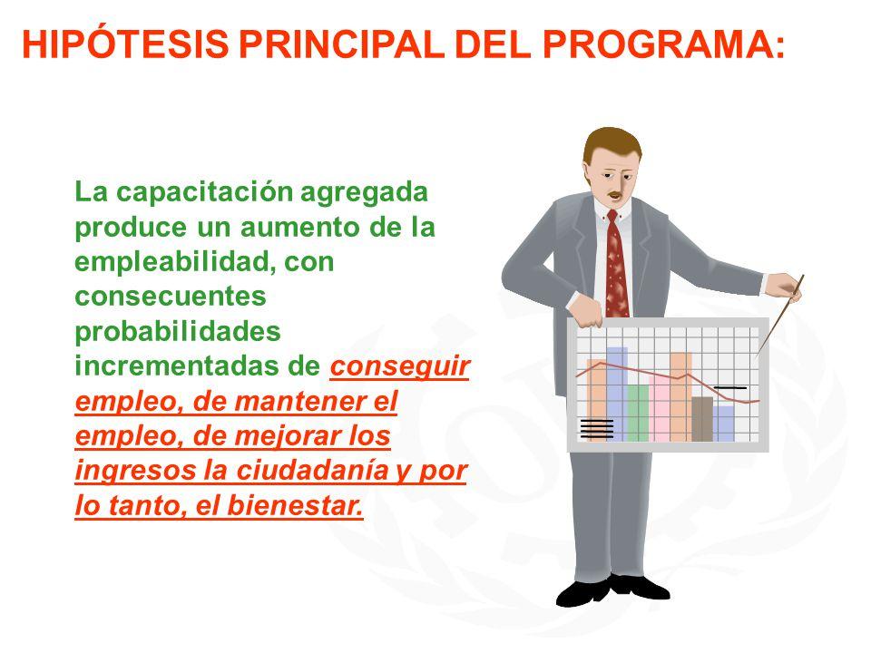 HIPÓTESIS PRINCIPAL DEL PROGRAMA: