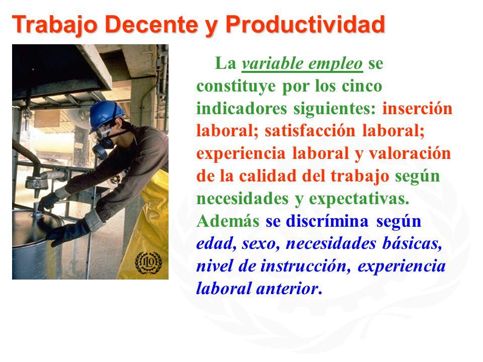Trabajo Decente y Productividad