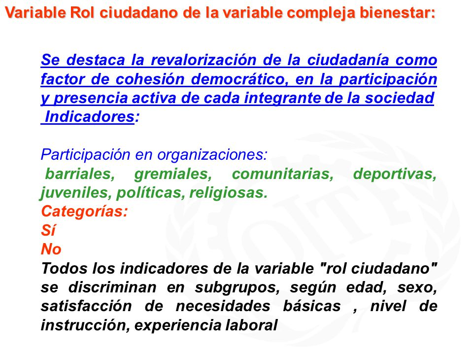 Variable Rol ciudadano de la variable compleja bienestar: