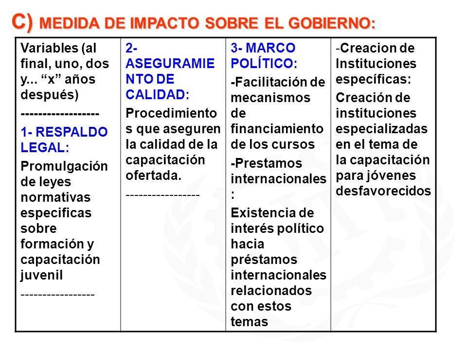 C) MEDIDA DE IMPACTO SOBRE EL GOBIERNO: